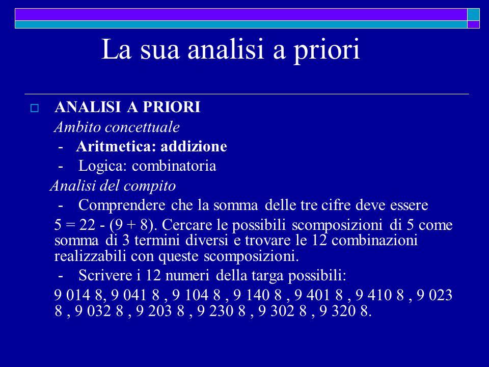 La sua analisi a priori  ANALISI A PRIORI Ambito concettuale - Aritmetica: addizione -Logica: combinatoria Analisi del compito -Comprendere che la somma delle tre cifre deve essere 5 = 22 - (9 + 8).