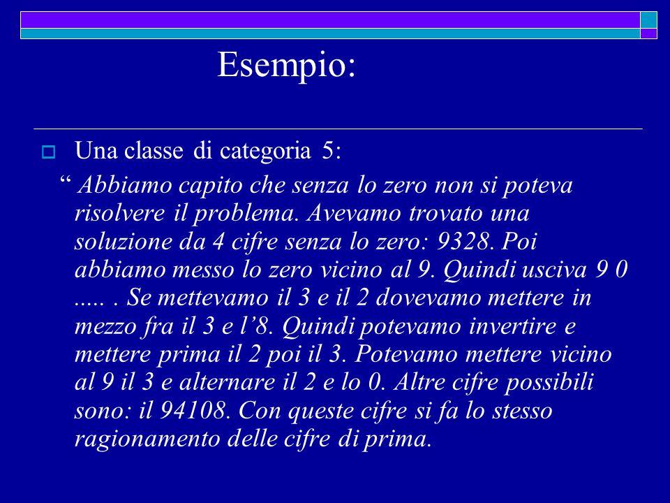 Esempio:  Una classe di categoria 5: Abbiamo capito che senza lo zero non si poteva risolvere il problema.