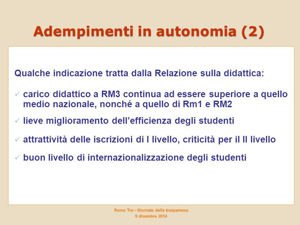 Adempimenti in autonomia (2) Qualche indicazione tratta dalla Relazione sulla didattica: carico didattico a RM3 continua ad essere superiore a quello