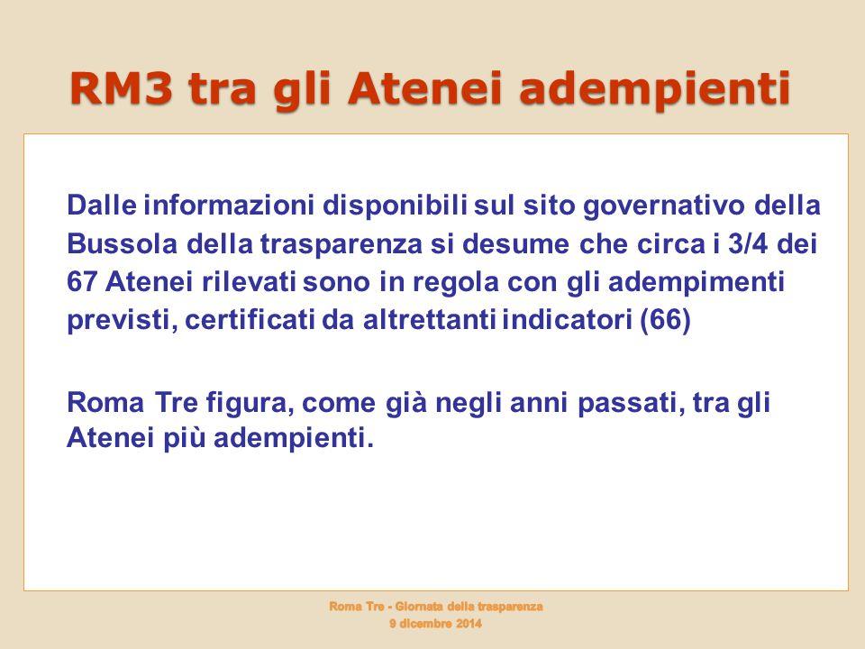 RM3 tra gli Atenei adempienti Dalle informazioni disponibili sul sito governativo della Bussola della trasparenza si desume che circa i 3/4 dei 67 Ate