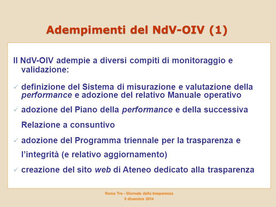 Adempimenti del NdV-OIV (1) Il NdV-OIV adempie a diversi compiti di monitoraggio e validazione: definizione del Sistema di misurazione e valutazione d