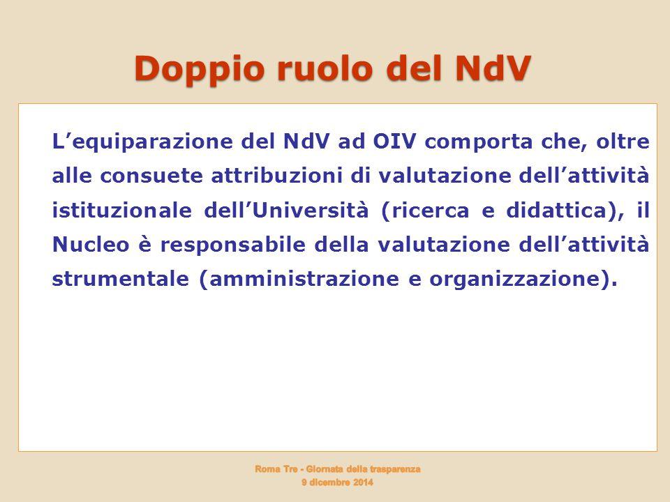 Doppio ruolo del NdV L'equiparazione del NdV ad OIV comporta che, oltre alle consuete attribuzioni di valutazione dell'attività istituzionale dell'Università (ricerca e didattica), il Nucleo è responsabile della valutazione dell'attività strumentale (amministrazione e organizzazione).