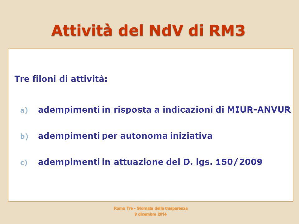 Attività del NdV di RM3 Tre filoni di attività: a) adempimenti in risposta a indicazioni di MIUR-ANVUR b) adempimenti per autonoma iniziativa c) ademp