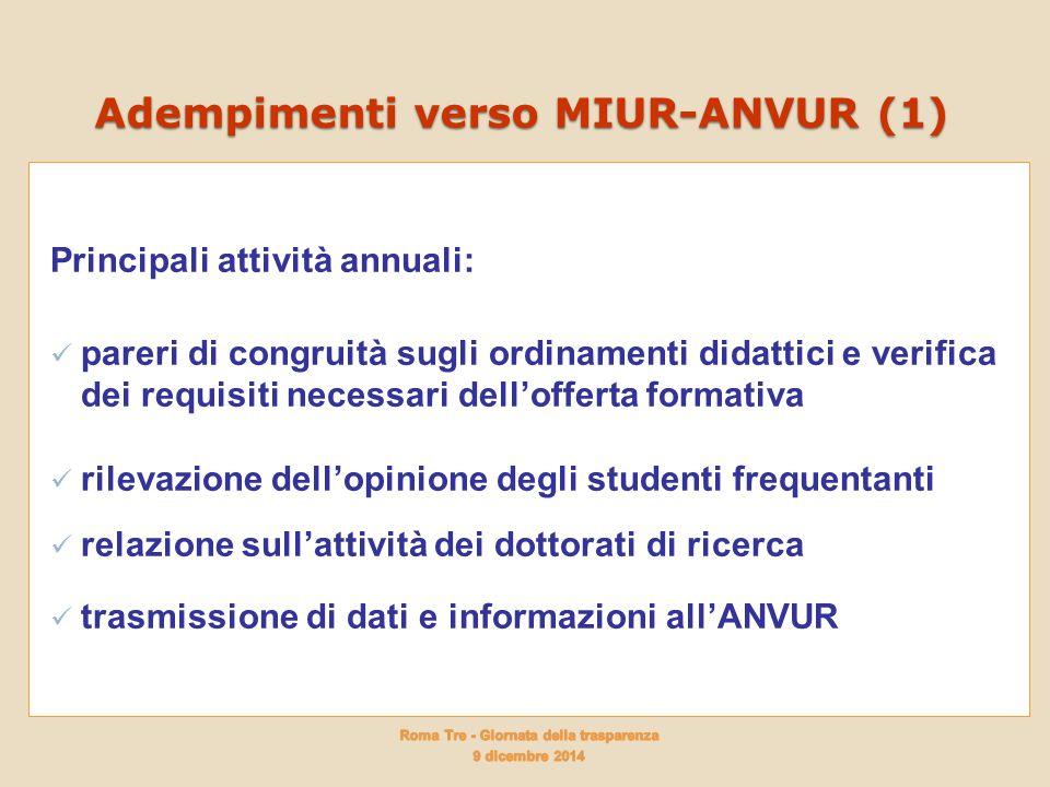 Adempimenti verso MIUR-ANVUR (1) Principali attività annuali: pareri di congruità sugli ordinamenti didattici e verifica dei requisiti necessari dell'