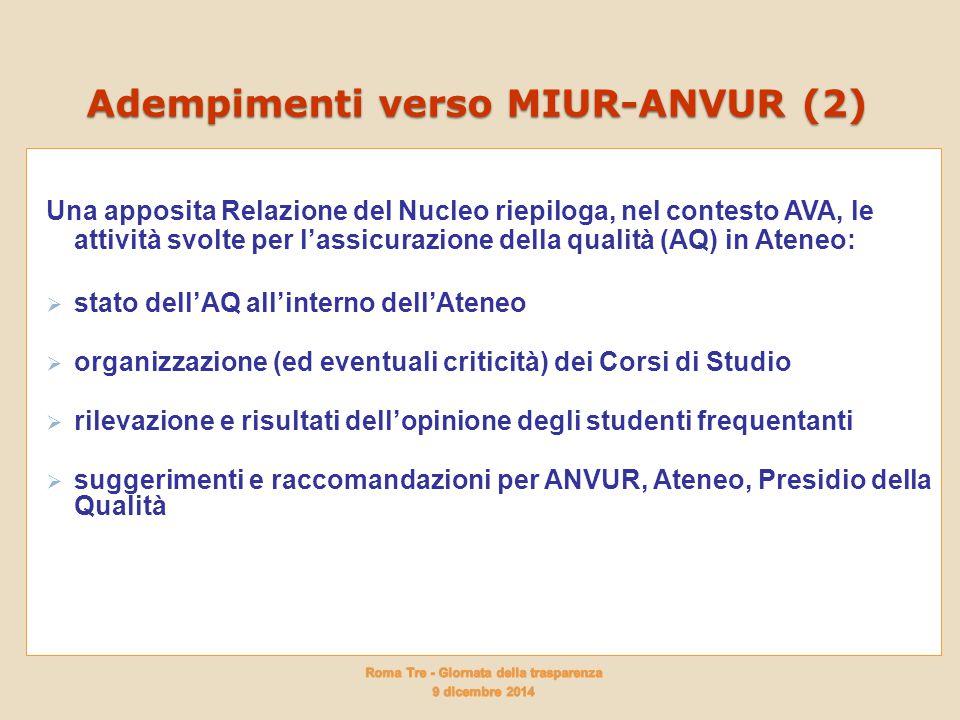 Adempimenti verso MIUR-ANVUR (2) Una apposita Relazione del Nucleo riepiloga, nel contesto AVA, le attività svolte per l'assicurazione della qualità (
