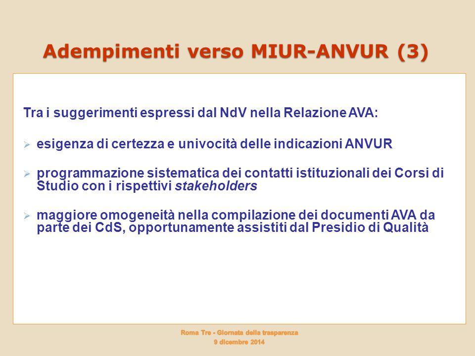 Adempimenti verso MIUR-ANVUR (3) Tra i suggerimenti espressi dal NdV nella Relazione AVA:  esigenza di certezza e univocità delle indicazioni ANVUR 