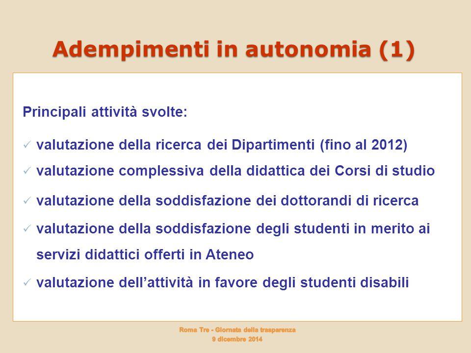 Adempimenti in autonomia (1) Principali attività svolte: valutazione della ricerca dei Dipartimenti (fino al 2012) valutazione complessiva della didat