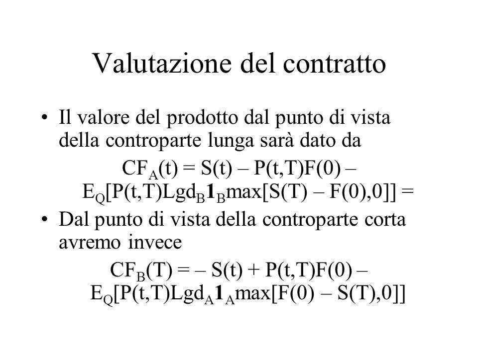 Valutazione del contratto Il valore del prodotto dal punto di vista della controparte lunga sarà dato da CF A (t) = S(t) – P(t,T)F(0) – E Q [P(t,T)Lgd B 1 B max[S(T) – F(0),0]] = Dal punto di vista della controparte corta avremo invece CF B (T) = – S(t) + P(t,T)F(0) – E Q [P(t,T)Lgd A 1 A max[F(0) – S(T),0]]