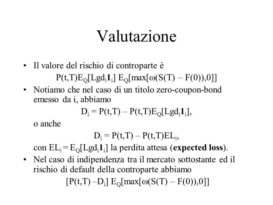 Valutazione Il valore del rischio di controparte è P(t,T)E Q [Lgd i 1 i ] E Q [max[  (S(T) – F(0)),0]] Notiamo che nel caso di un titolo zero-coupon-bond emesso da i, abbiamo D i = P(t,T) – P(t,T)E Q [Lgd i 1 i ], o anche D i = P(t,T) – P(t,T)EL i, con EL i = E Q [Lgd i 1 i ] la perdita attesa (expected loss).