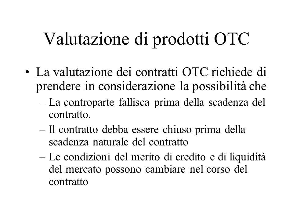 Valutazione di prodotti OTC La valutazione dei contratti OTC richiede di prendere in considerazione la possibilità che –La controparte fallisca prima della scadenza del contratto.