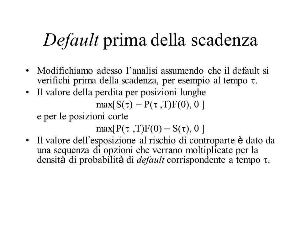 Default prima della scadenza Modifichiamo adesso l'analisi assumendo che il default si verifichi prima della scadenza, per esempio al tempo .