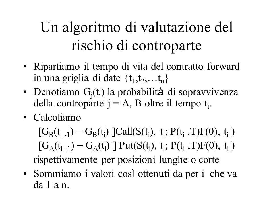 Un algoritmo di valutazione del rischio di controparte Ripartiamo il tempo di vita del contratto forward in una griglia di date {t 1,t 2, … t n } Denotiamo G j (t i ) la probabilit à di sopravvivenza della controparte j = A, B oltre il tempo t i.