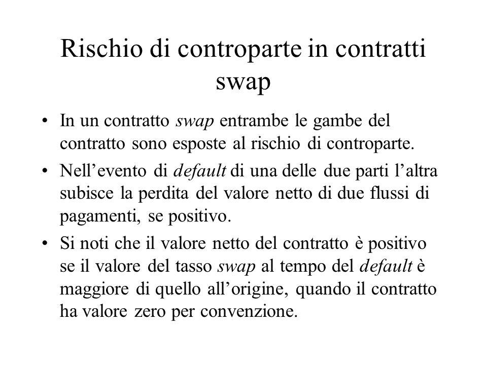Rischio di controparte in contratti swap In un contratto swap entrambe le gambe del contratto sono esposte al rischio di controparte.