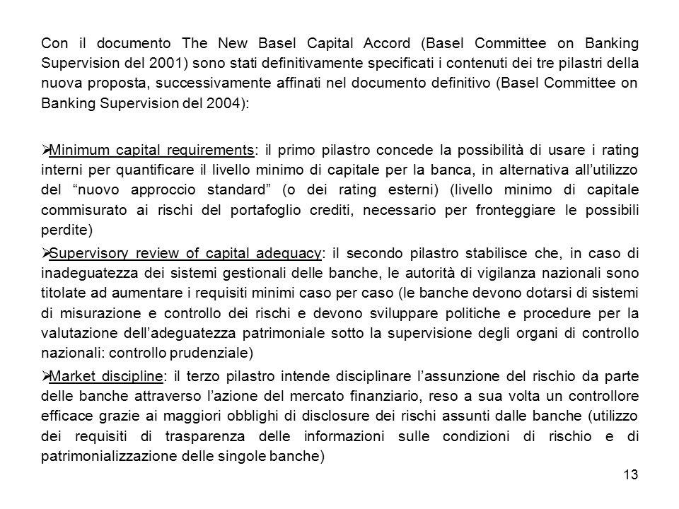 13 Con il documento The New Basel Capital Accord (Basel Committee on Banking Supervision del 2001) sono stati definitivamente specificati i contenuti