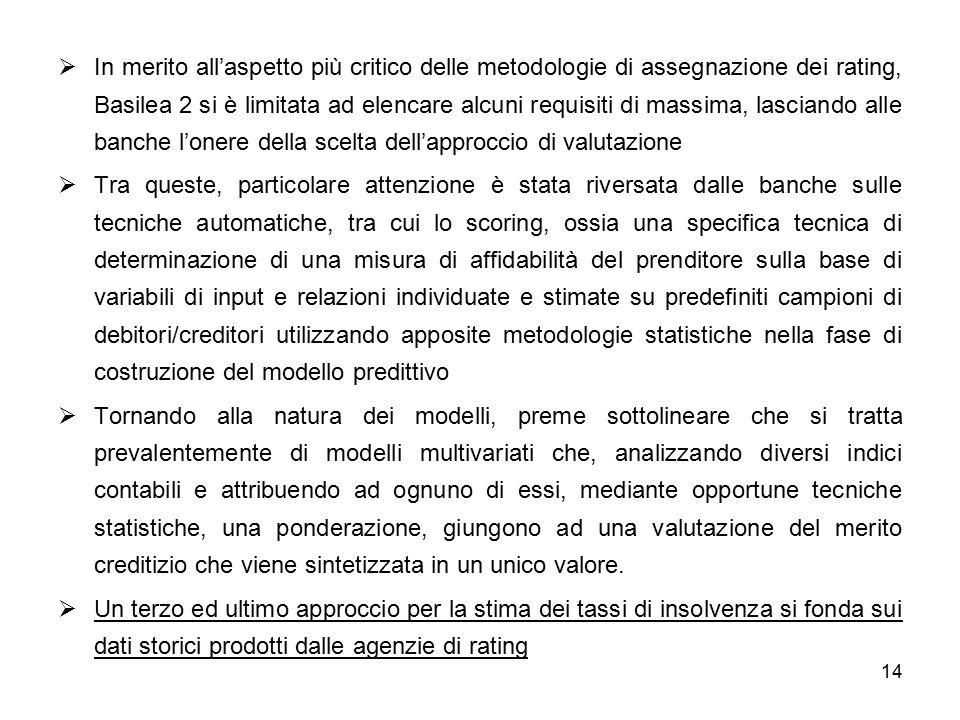 14  In merito all'aspetto più critico delle metodologie di assegnazione dei rating, Basilea 2 si è limitata ad elencare alcuni requisiti di massima,