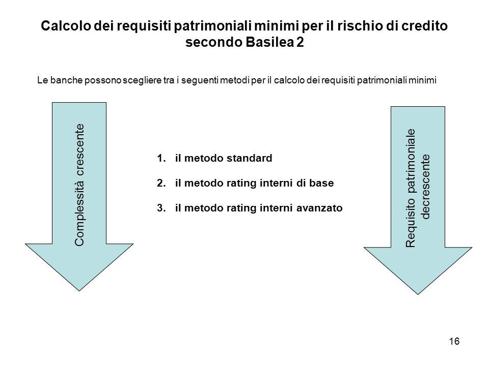 16 Calcolo dei requisiti patrimoniali minimi per il rischio di credito secondo Basilea 2 Complessità crescente Requisito patrimoniale decrescente Le banche possono scegliere tra i seguenti metodi per il calcolo dei requisiti patrimoniali minimi 1.