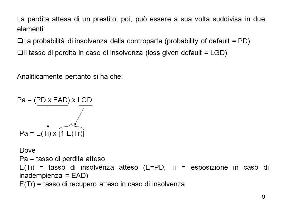 9 La perdita attesa di un prestito, poi, può essere a sua volta suddivisa in due elementi:  La probabilità di insolvenza della controparte (probability of default = PD)  Il tasso di perdita in caso di insolvenza (loss given default = LGD) Analiticamente pertanto si ha che: Pa = (PD x EAD) x LGD Pa = E(Ti) x [1-E(Tr)] Dove Pa = tasso di perdita atteso E(Ti) = tasso di insolvenza atteso (E=PD; Ti = esposizione in caso di inadempienza = EAD) E(Tr) = tasso di recupero atteso in caso di insolvenza