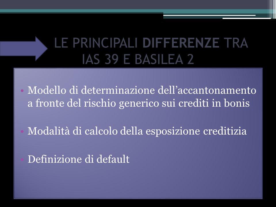 LE PRINCIPALI DIFFERENZE TRA IAS 39 E BASILEA 2 Modello di determinazione dell'accantonamento a fronte del rischio generico sui crediti in bonis Modal