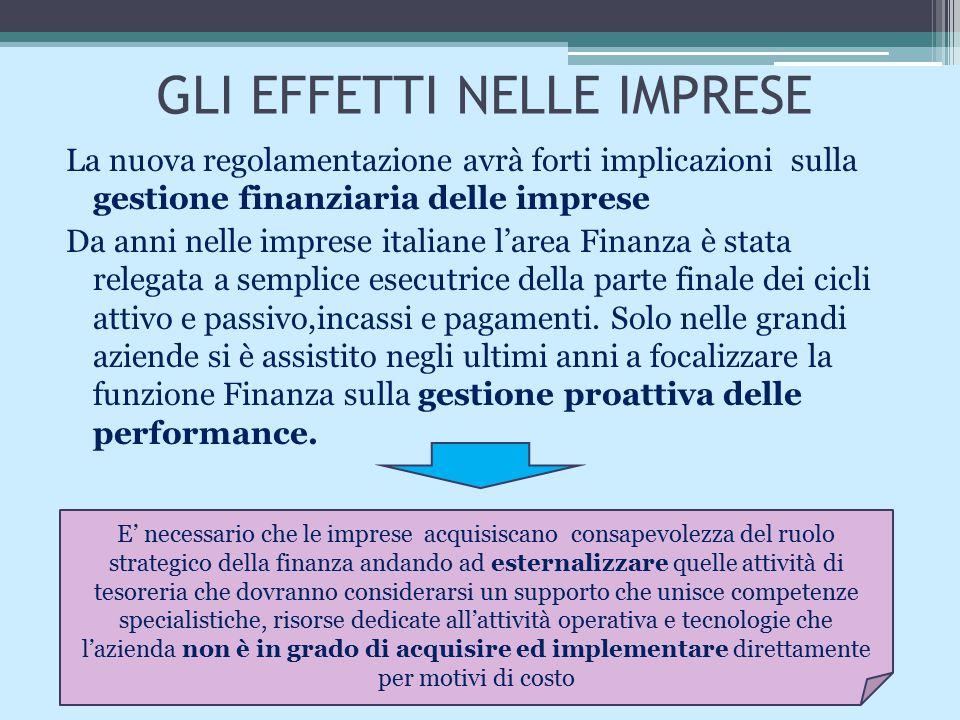GLI EFFETTI NELLE IMPRESE La nuova regolamentazione avrà forti implicazioni sulla gestione finanziaria delle imprese Da anni nelle imprese italiane l'
