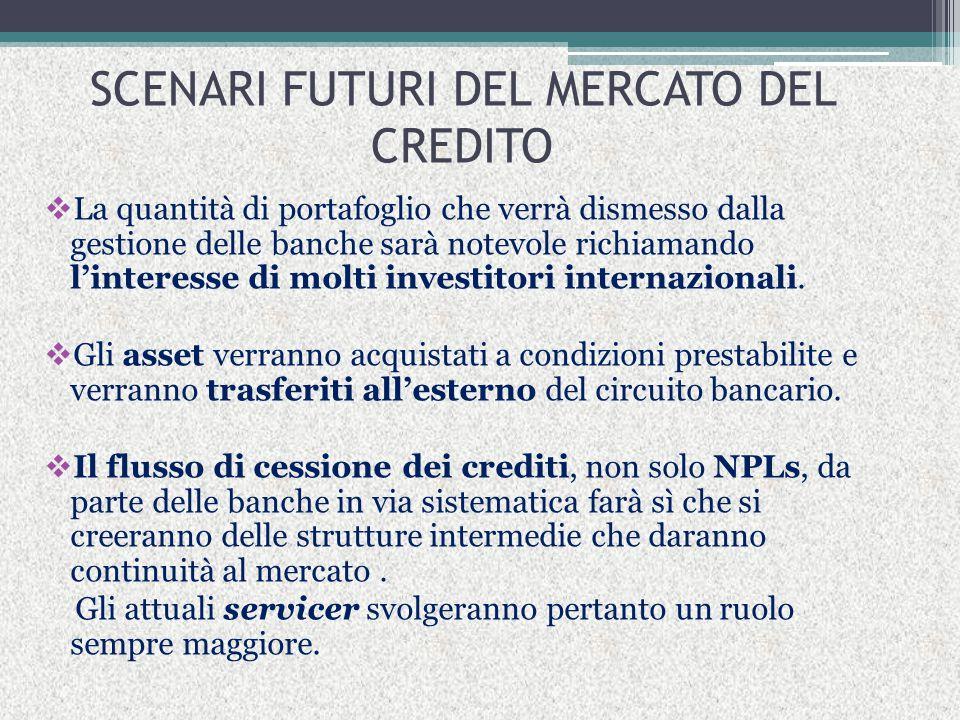 SCENARI FUTURI DEL MERCATO DEL CREDITO  La quantità di portafoglio che verrà dismesso dalla gestione delle banche sarà notevole richiamando l'interes