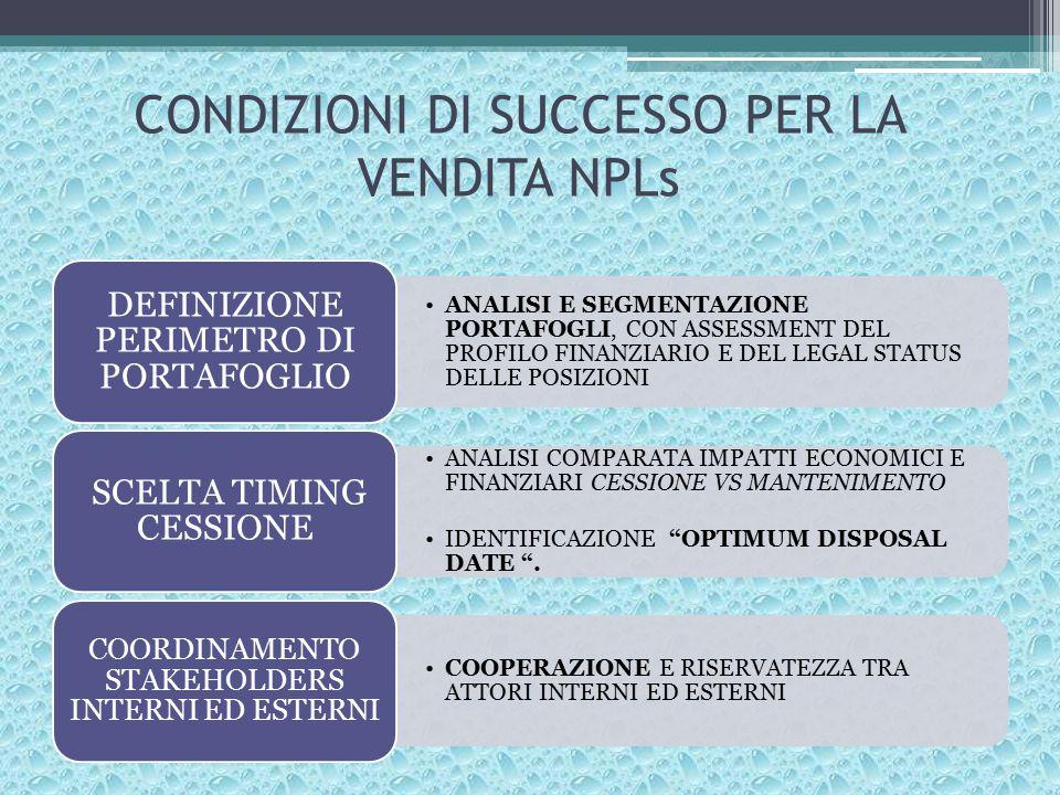 CONDIZIONI DI SUCCESSO PER LA VENDITA NPLs ANALISI E SEGMENTAZIONE PORTAFOGLI, CON ASSESSMENT DEL PROFILO FINANZIARIO E DEL LEGAL STATUS DELLE POSIZIO