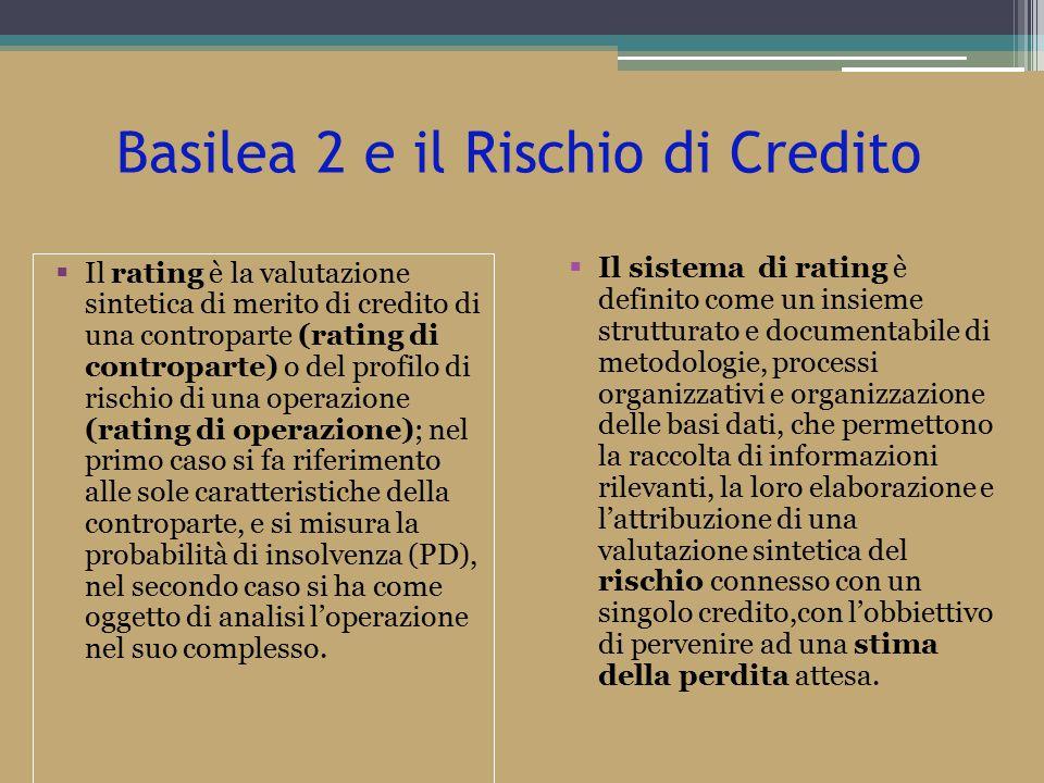 Basilea 2 e il Rischio di Credito  Il rating è la valutazione sintetica di merito di credito di una controparte (rating di controparte) o del profilo
