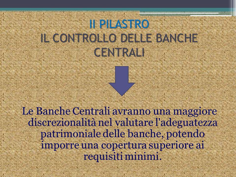 II PILASTRO IL CONTROLLO DELLE BANCHE CENTRALI Le Banche Centrali avranno una maggiore discrezionalità nel valutare l'adeguatezza patrimoniale delle b