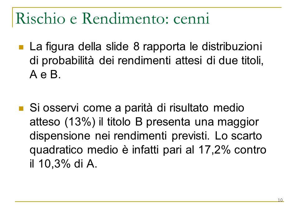 La figura della slide 8 rapporta le distribuzioni di probabilità dei rendimenti attesi di due titoli, A e B. Si osservi come a parità di risultato med