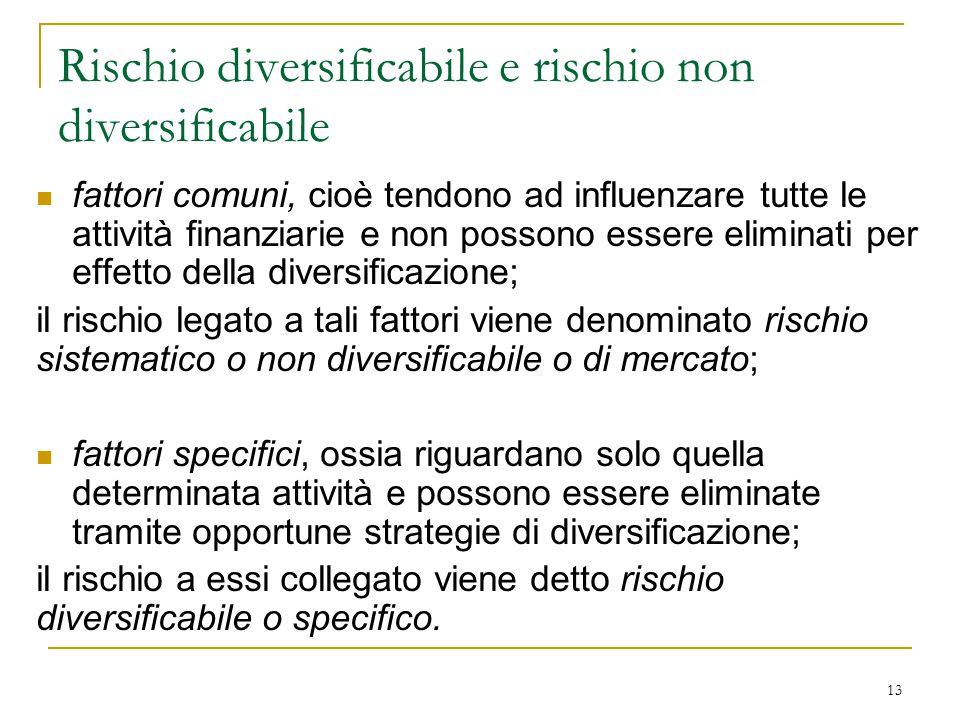 fattori comuni, cioè tendono ad influenzare tutte le attività finanziarie e non possono essere eliminati per effetto della diversificazione; il rischi