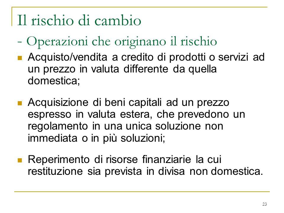 Il rischio di cambio - Operazioni che originano il rischio Acquisto/vendita a credito di prodotti o servizi ad un prezzo in valuta differente da quell