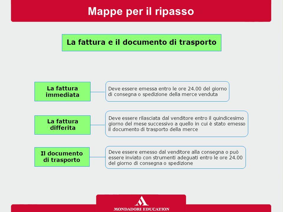 Mappe per il ripasso La fattura e il documento di trasporto Deve essere emessa entro le ore 24.00 del giorno di consegna o spedizione della merce vend