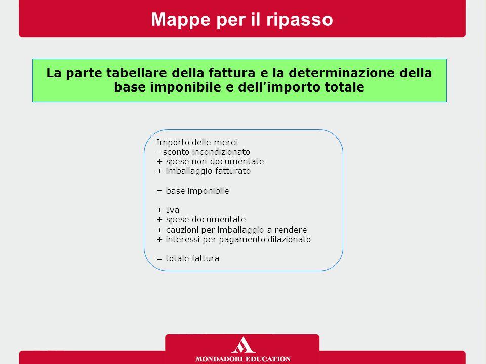 Mappe per il ripasso La parte tabellare della fattura e la determinazione della base imponibile e dell'importo totale Importo delle merci - sconto inc