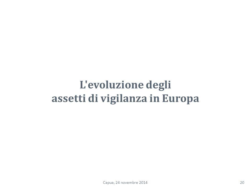 L evoluzione degli assetti di vigilanza in Europa 20Capua, 24 novembre 2014