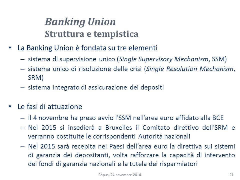 Banking Union Struttura e tempistica La Banking Union è fondata su tre elementi – sistema di supervisione unico (Single Supervisory Mechanism, SSM) – sistema unico di risoluzione delle crisi (Single Resolution Mechanism, SRM) – sistema integrato di assicurazione dei depositi Le fasi di attuazione – Il 4 novembre ha preso avvio l SSM nell'area euro affidato alla BCE – Nel 2015 si insedierà a Bruxelles il Comitato direttivo dell SRM e verranno costituite le corrispondenti Autorità nazionali – Nel 2015 sarà recepita nei Paesi dell'area euro la direttiva sui sistemi di garanzia dei depositanti, volta rafforzare la capacità di intervento dei fondi di garanzia nazionali e la tutela dei risparmiatori 21Capua, 24 novembre 2014