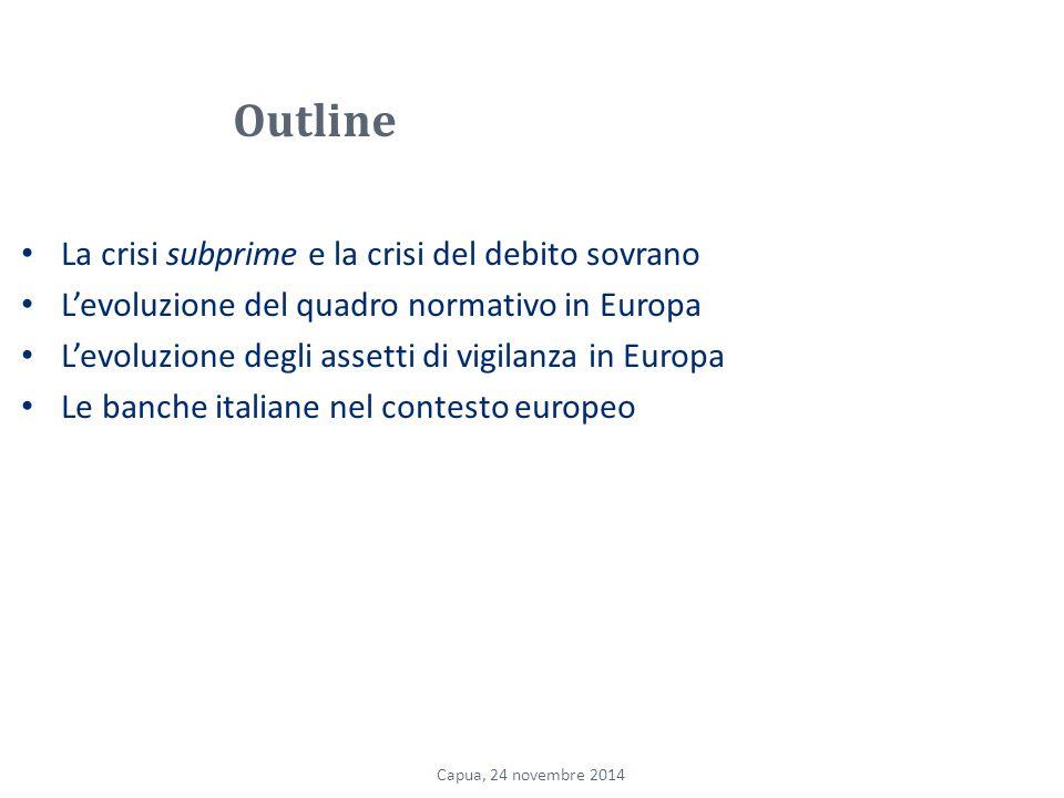 Outline La crisi subprime e la crisi del debito sovrano L'evoluzione del quadro normativo in Europa L'evoluzione degli assetti di vigilanza in Europa Le banche italiane nel contesto europeo Capua, 24 novembre 2014
