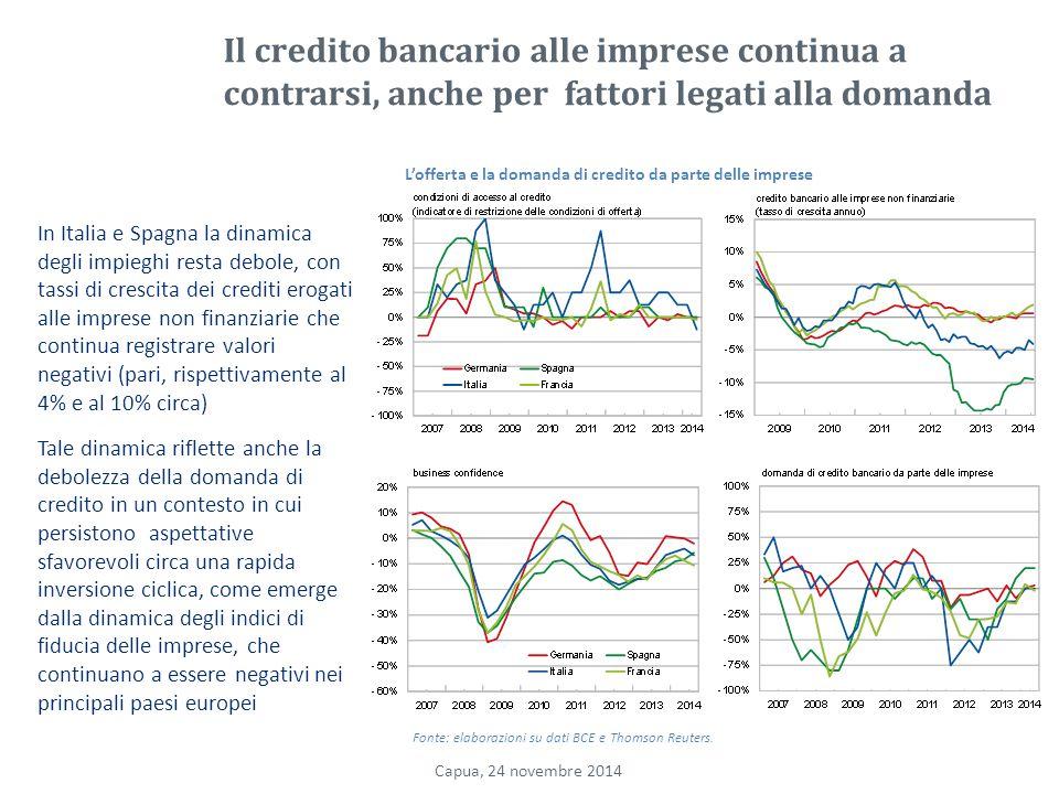 Il credito bancario alle imprese continua a contrarsi, anche per fattori legati alla domanda In Italia e Spagna la dinamica degli impieghi resta debole, con tassi di crescita dei crediti erogati alle imprese non finanziarie che continua registrare valori negativi (pari, rispettivamente al 4% e al 10% circa) Tale dinamica riflette anche la debolezza della domanda di credito in un contesto in cui persistono aspettative sfavorevoli circa una rapida inversione ciclica, come emerge dalla dinamica degli indici di fiducia delle imprese, che continuano a essere negativi nei principali paesi europei Capua, 24 novembre 2014 Fonte: elaborazioni su dati BCE e Thomson Reuters.