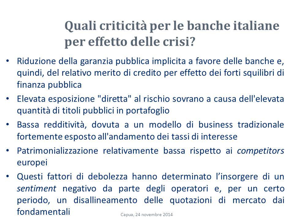 Quali criticità per le banche italiane per effetto delle crisi.