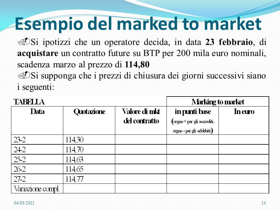 Esempio del marked to market.Si ipotizzi che un operatore decida, in data 23 febbraio, di acquistare un contratto future su BTP per 200 mila euro nomi