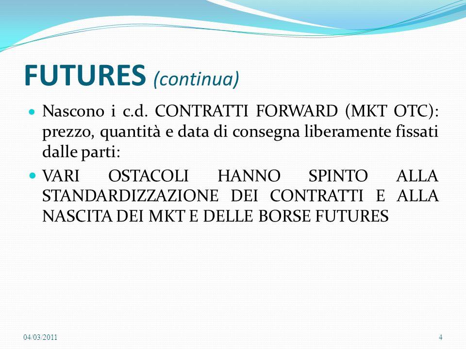 FUTURES (continua)  Nascono i c.d. CONTRATTI FORWARD (MKT OTC): prezzo, quantità e data di consegna liberamente fissati dalle parti: VARI OSTACOLI HA