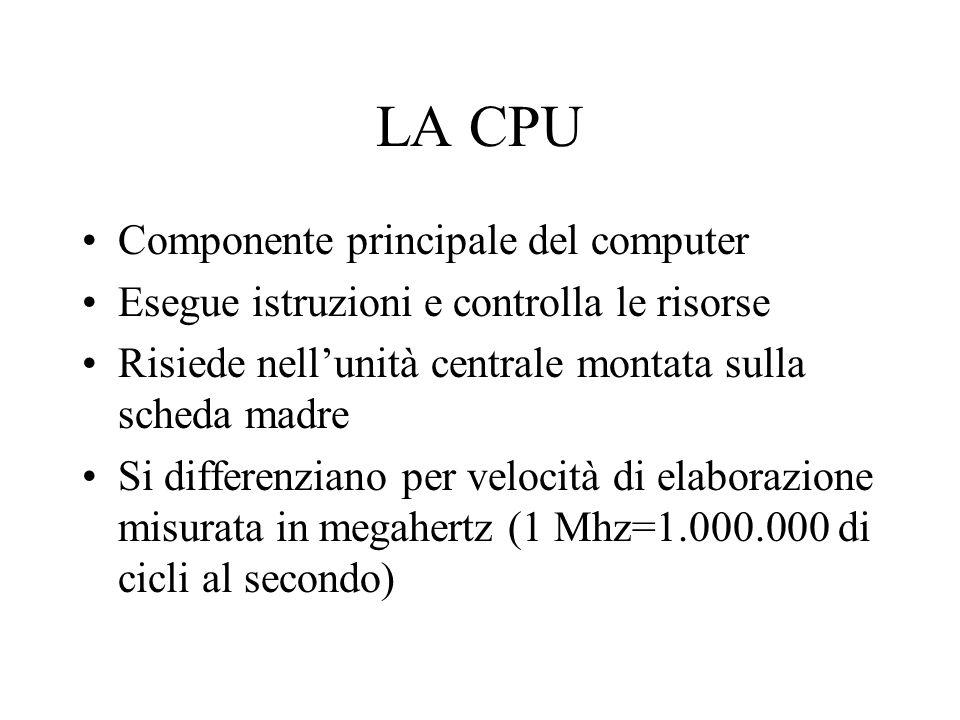 Unità aritmetico logica Memoria centrale Unità di controllo controllo SCHEMA A BLOCCHI DI UN ELABORATORE Input Output