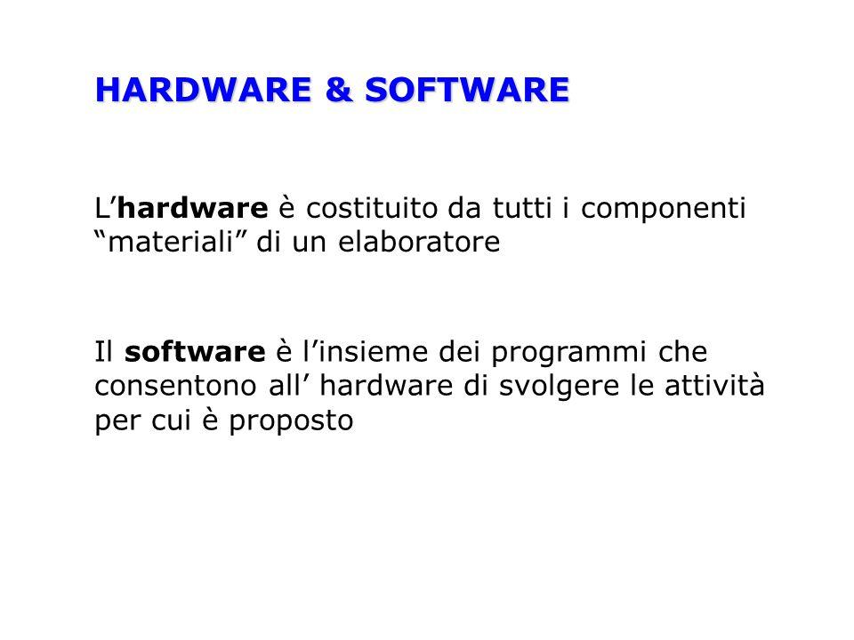 HARDWARE & SOFTWARE L'hardware è costituito da tutti i componenti materiali di un elaboratore Il software è l'insieme dei programmi che consentono all' hardware di svolgere le attività per cui è proposto