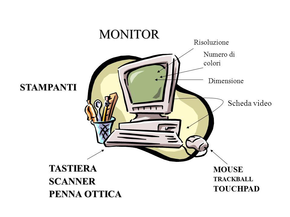 Input e Output Input è sinonimo di ingresso delle informazioni acquisite dall'elaboratore Output è sinonimo di uscita delle informazioni fornite dall'elaboratore