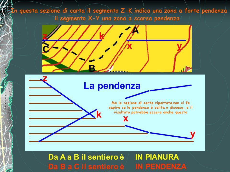 A C B La pendenza k xy z z k x y Da A a B il sentiero èIN PIANURA Da B a C il sentiero èIN PENDENZA In questa sezione di carta il segmento Z-K indica