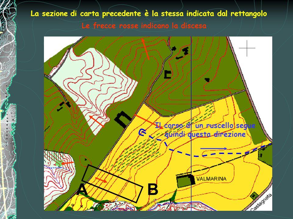 AB La sezione di carta precedente è la stessa indicata dal rettangolo Le frecce rosse indicano la discesa Il corso di un ruscello segue quindi questa