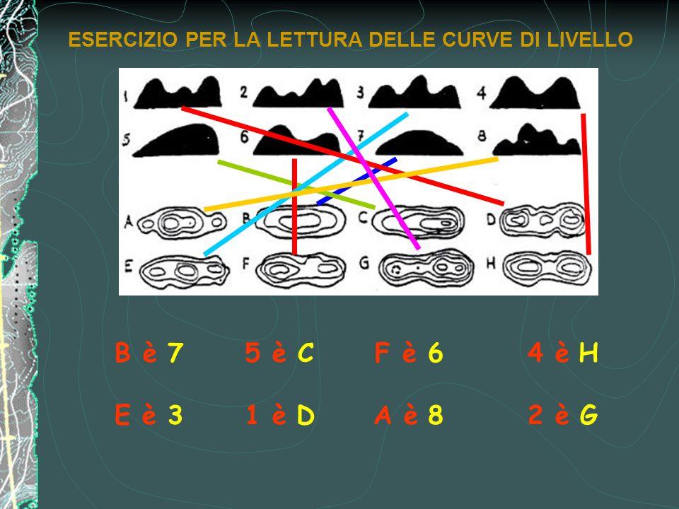 ESERCIZIO PER LA LETTURA DELLE CURVE DI LIVELLO B è75 èC4 èH 2 èGE è31 èDA è8 F è6
