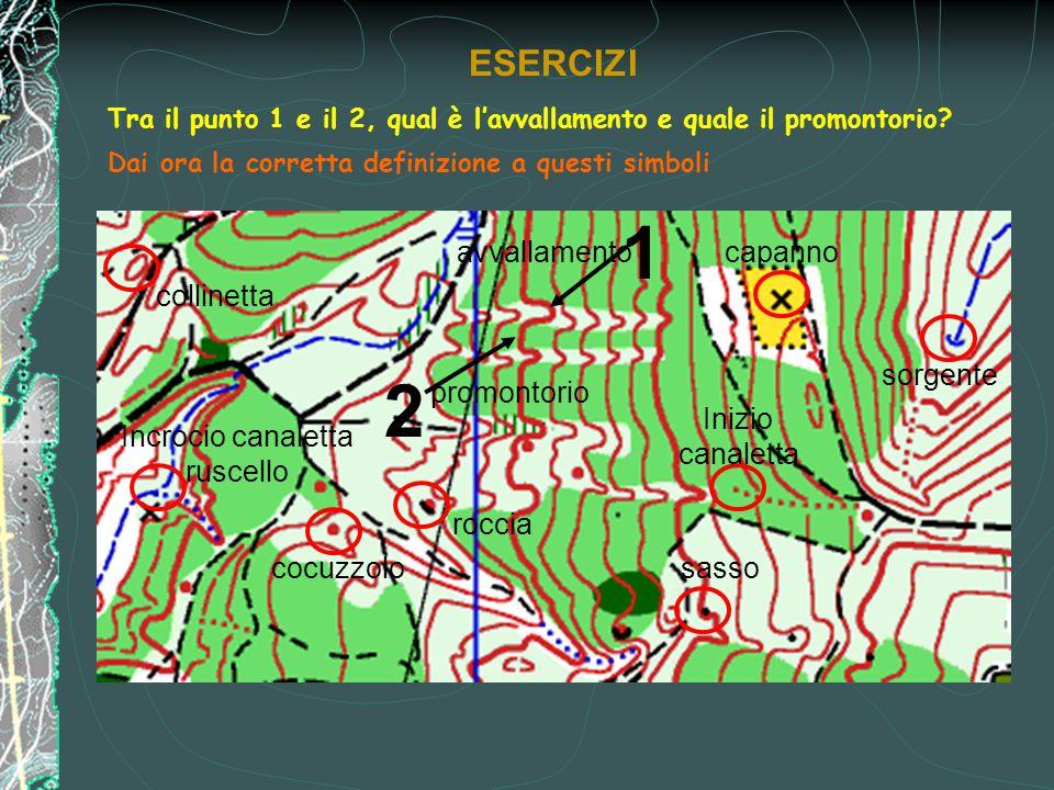 1 2 ESERCIZI sorgente cocuzzolo roccia sasso Inizio canaletta capanno Incrocio canaletta ruscello collinetta avvallamento promontorio Tra il punto 1 e