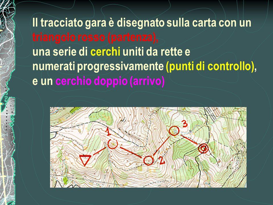 Il tracciato gara è disegnato sulla carta con un triangolo rosso (partenza), una serie di cerchi uniti da rette e numerati progressivamente (punti di