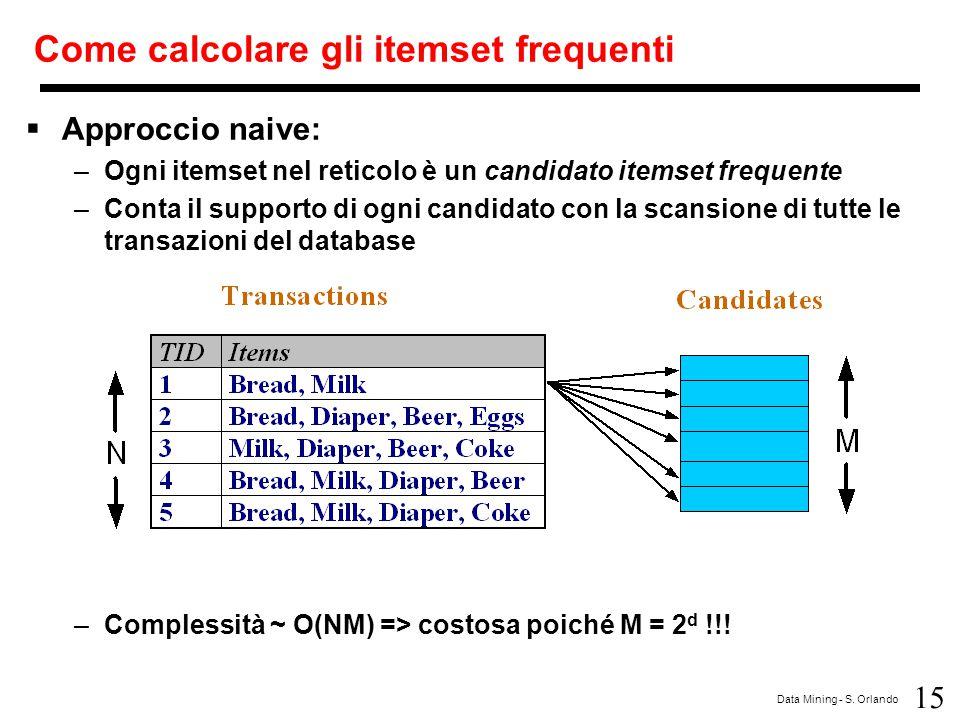 15 Data Mining - S. Orlando Come calcolare gli itemset frequenti  Approccio naive: –Ogni itemset nel reticolo è un candidato itemset frequente –Conta