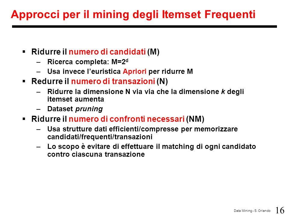 16 Data Mining - S. Orlando Approcci per il mining degli Itemset Frequenti  Ridurre il numero di candidati (M) –Ricerca completa: M=2 d –Usa invece l