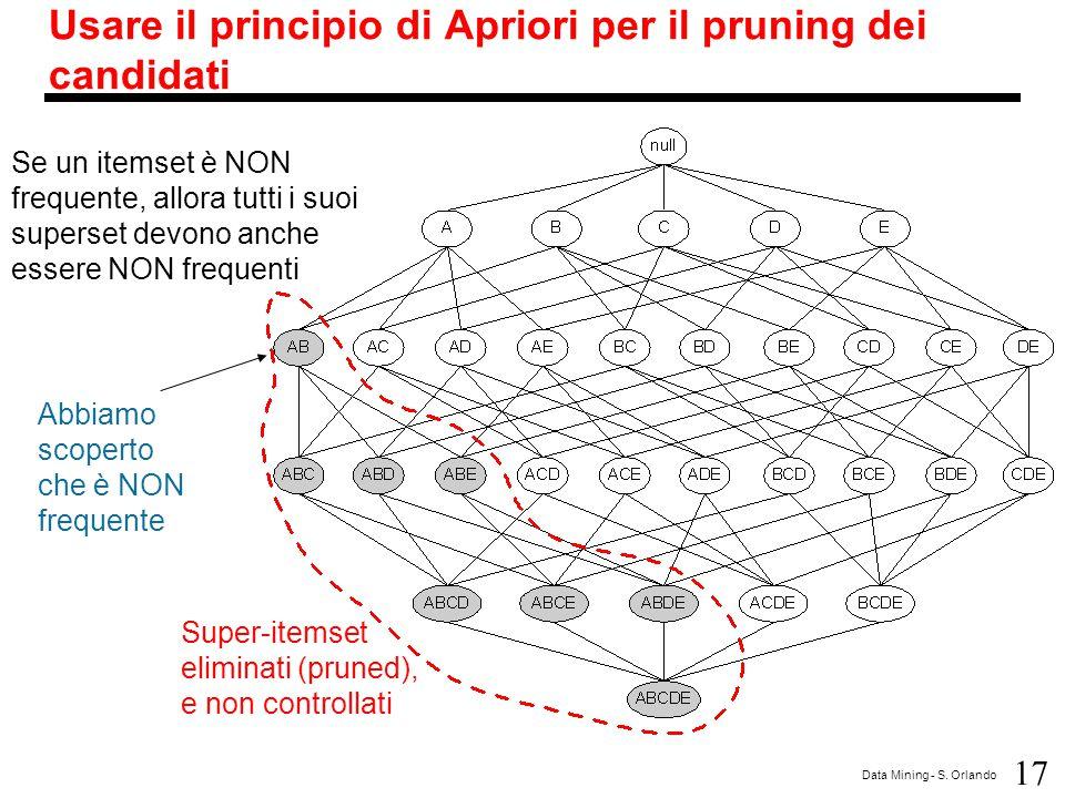 17 Data Mining - S. Orlando Usare il principio di Apriori per il pruning dei candidati Se un itemset è NON frequente, allora tutti i suoi superset dev